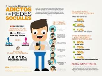 Adictos a las redes sociales - Compartir en Familia